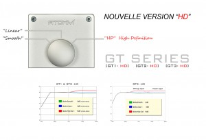 Atohm-GT-HD-2015